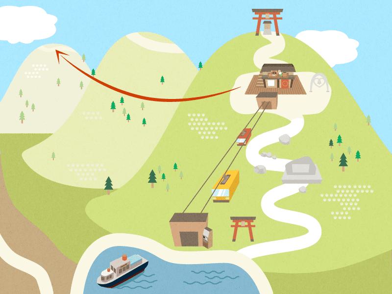 Hiking Guide Kawaguchiko Mt Fuji Panorama Ropeway